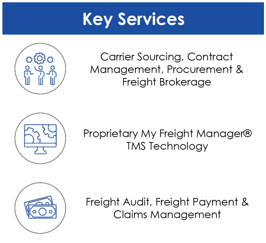 Full Suite Of Managed Logistics Services
